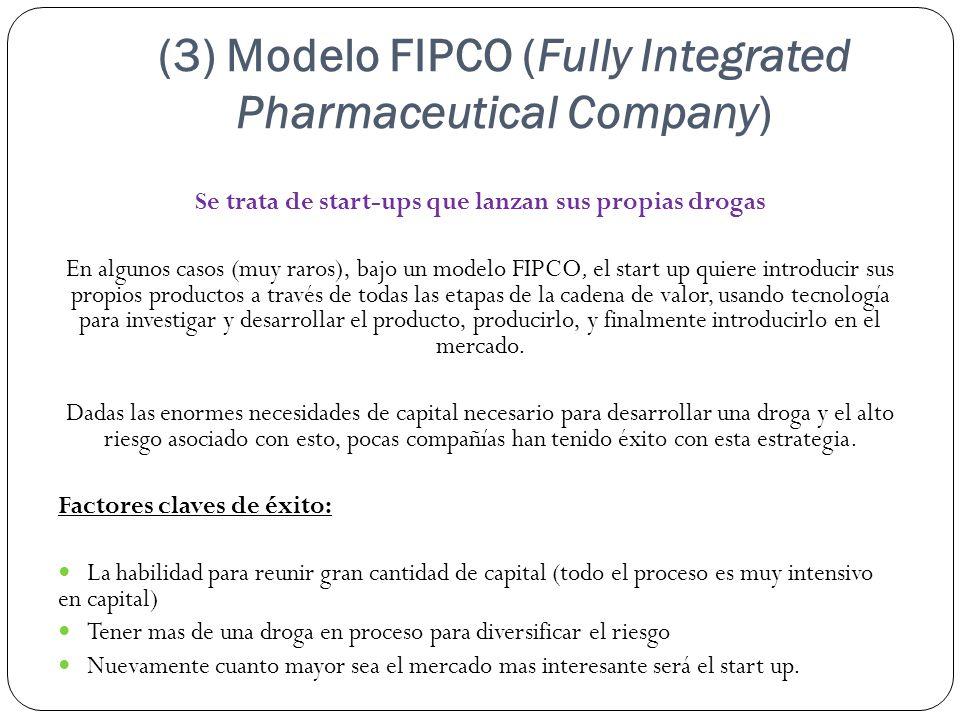 (3) Modelo FIPCO (Fully Integrated Pharmaceutical Company) Se trata de start-ups que lanzan sus propias drogas En algunos casos (muy raros), bajo un modelo FIPCO, el start up quiere introducir sus propios productos a través de todas las etapas de la cadena de valor, usando tecnología para investigar y desarrollar el producto, producirlo, y finalmente introducirlo en el mercado.