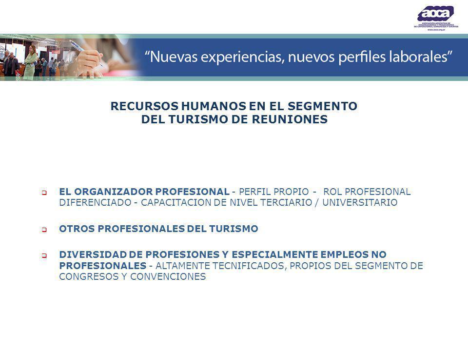 RECURSOS HUMANOS EN EL SEGMENTO DEL TURISMO DE REUNIONES EL ORGANIZADOR PROFESIONAL - PERFIL PROPIO - ROL PROFESIONAL DIFERENCIADO - CAPACITACION DE NIVEL TERCIARIO / UNIVERSITARIO OTROS PROFESIONALES DEL TURISMO DIVERSIDAD DE PROFESIONES Y ESPECIALMENTE EMPLEOS NO PROFESIONALES - ALTAMENTE TECNIFICADOS, PROPIOS DEL SEGMENTO DE CONGRESOS Y CONVENCIONES