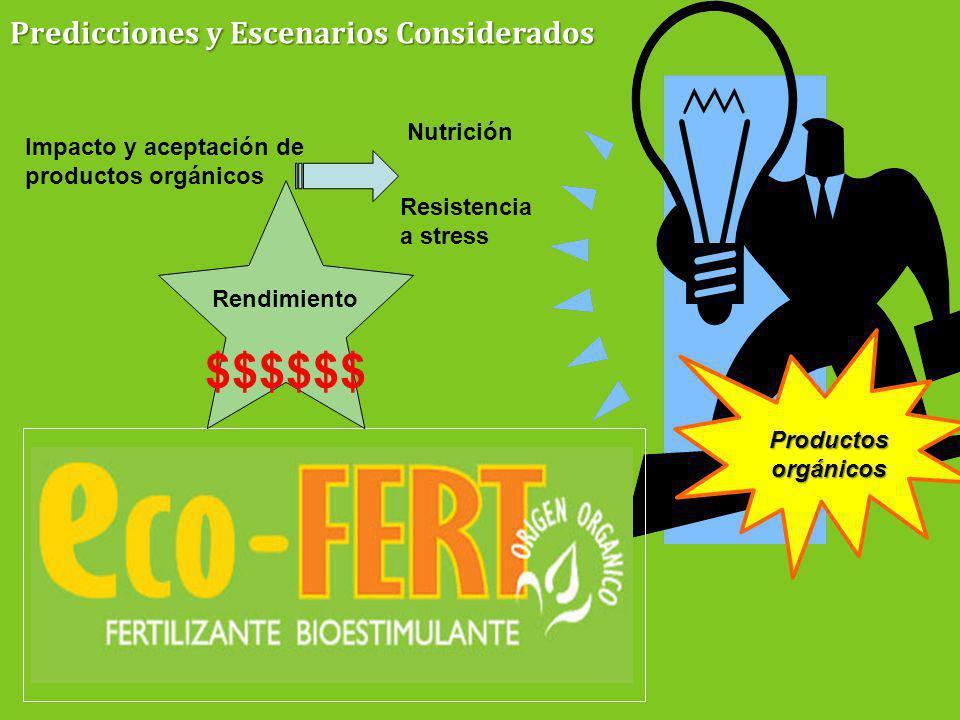 Predicciones y Escenarios Considerados Productos orgánicos Impacto y aceptación de productos orgánicos Nutrición Resistencia a stress Rendimiento $$$$