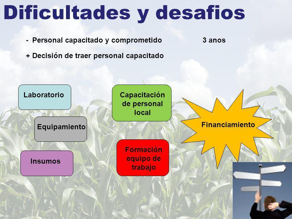 Actividades Asilamiento de Bradyrhizobios efectivos para nodulación de soja en Paraguay Asilamiento de Bradyrhizobios efectivos para nodulación de soja en Paraguay Asilamiento de bacterias diazotroficas asociadas y de vida libre, y solubilizadoras de fosfatos en Paraguay asociadas a cultivos de arroz y trigo en Paraguay Asilamiento de bacterias diazotroficas asociadas y de vida libre, y solubilizadoras de fosfatos en Paraguay asociadas a cultivos de arroz y trigo en Paraguay Fermentaciones Adecuaciones y montaje de la planta piloto e industrial de Biorreactores.