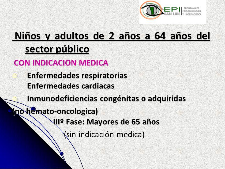 Niños y adultos de 2 años a 64 años del sector público Niños y adultos de 2 años a 64 años del sector público CON INDICACION MEDICA CON INDICACION MEDICA Enfermedades respiratorias Enfermedades cardiacas Enfermedades respiratorias Enfermedades cardiacas Inmunodeficiencias congénitas o adquiridas Inmunodeficiencias congénitas o adquiridas (no hemato-oncologica) IIIº Fase: Mayores de 65 años (sin indicación medica)