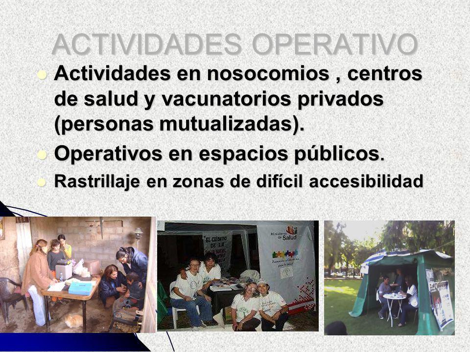 ACTIVIDADES OPERATIVO Actividades en nosocomios, centros de salud y vacunatorios privados (personas mutualizadas).