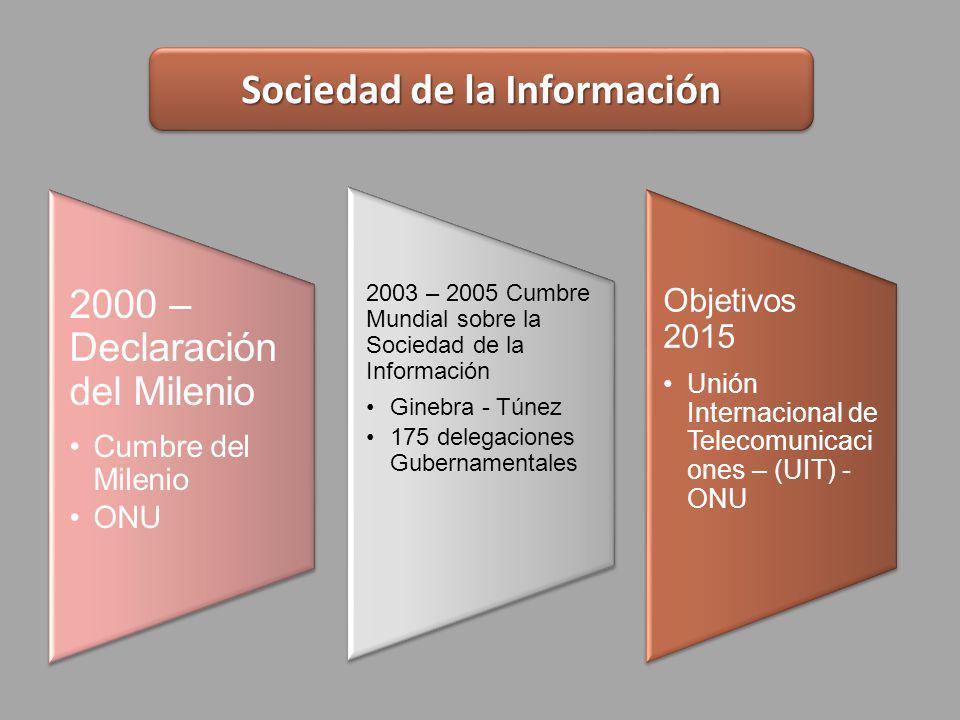 Objetivos 2015 Unión Internacional de Telecomunicaci ones – (UIT) - ONU 2003 – 2005 Cumbre Mundial sobre la Sociedad de la Información Ginebra - Túnez