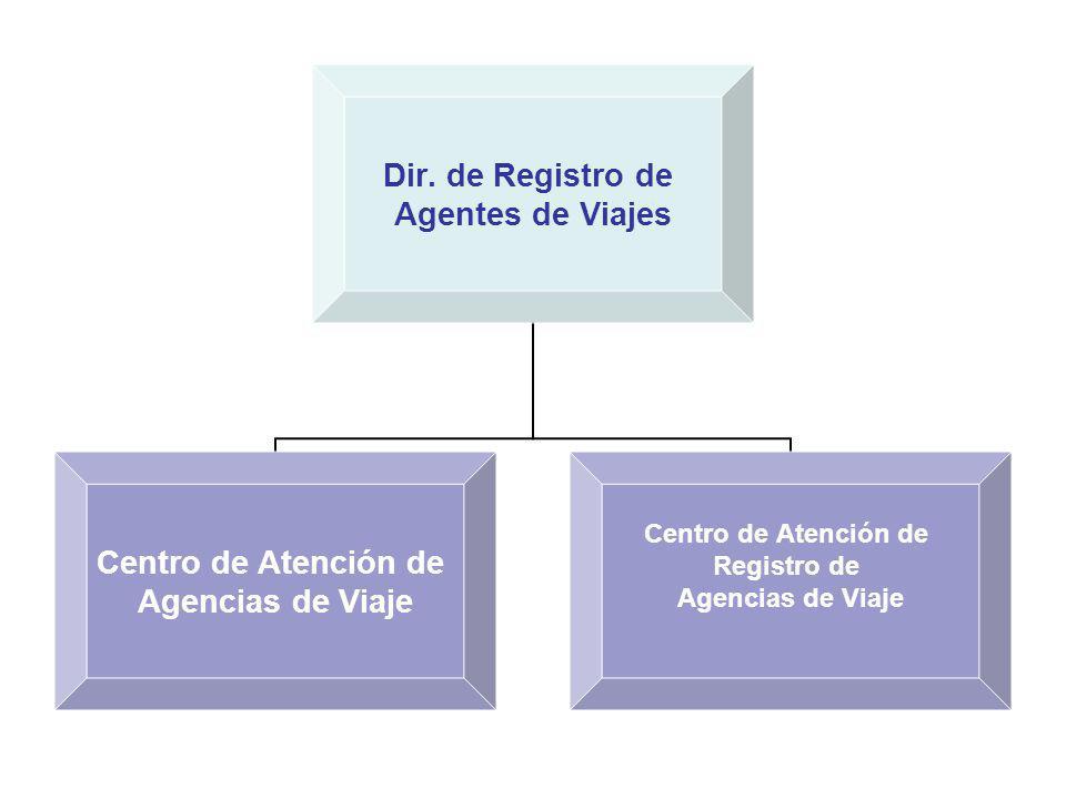 Dir. de Registro de Agentes de Viajes Centro de Atención de Agencias de Viaje Centro de Atención de Registro de Agencias de Viaje