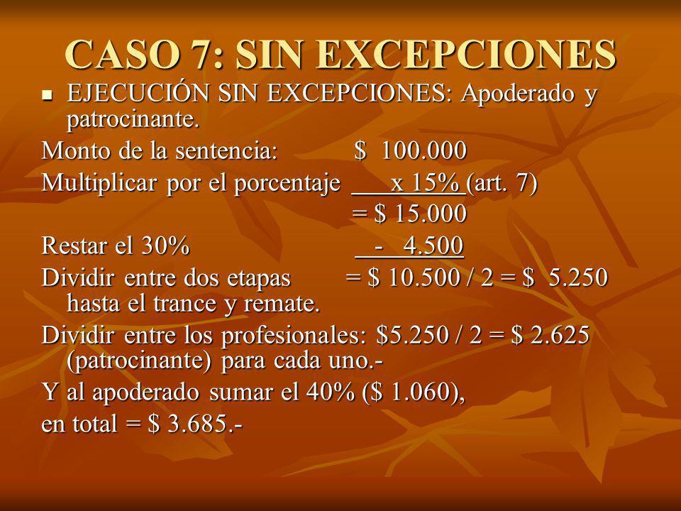 CASO 7: SIN EXCEPCIONES EJECUCIÓN SIN EXCEPCIONES: Apoderado y patrocinante. EJECUCIÓN SIN EXCEPCIONES: Apoderado y patrocinante. Monto de la sentenci