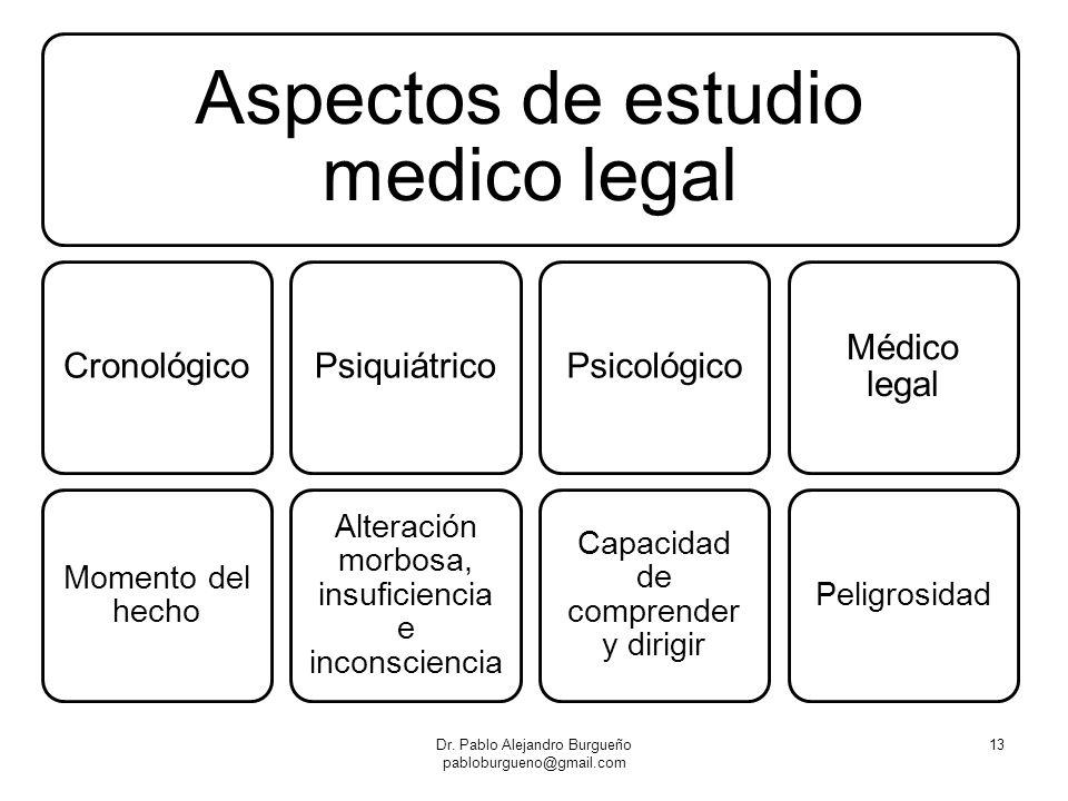 Dr. Pablo Alejandro Burgueño pabloburgueno@gmail.com 13 Aspectos de estudio medico legal Cronológico Momento del hecho Psiquiátrico Alteración morbosa