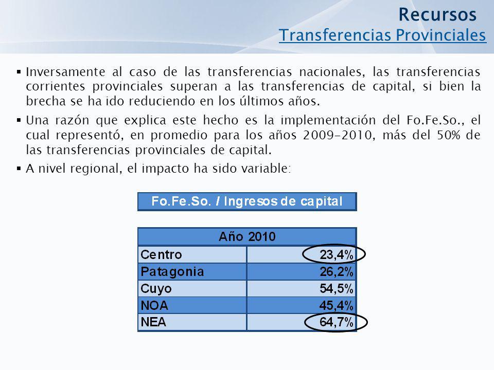 Inversamente al caso de las transferencias nacionales, las transferencias corrientes provinciales superan a las transferencias de capital, si bien la