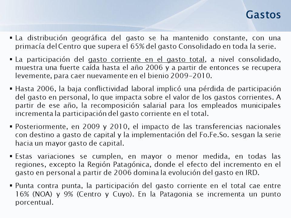 Gastos La distribución geográfica del gasto se ha mantenido constante, con una primacía del Centro que supera el 65% del gasto Consolidado en toda la
