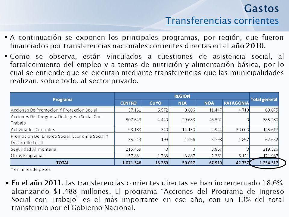 A continuación se exponen los principales programas, por región, que fueron financiados por transferencias nacionales corrientes directas en el año 20