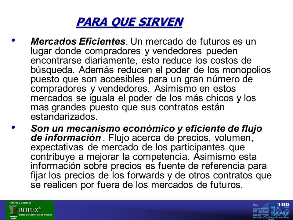 MATba Rofex 1.421.200 144.425 MERCADOS DE FUTUROS Y OPCIONES EN ARGENTINA Open Interest en Toneladas Junio 2006 / Junio 2008