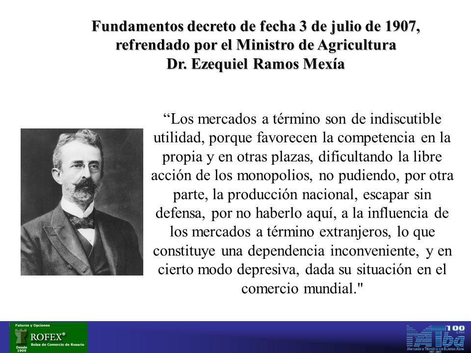 EVOLUCION COSECHA ARGENTINA MERCADOS DE FUTUROS Tons.