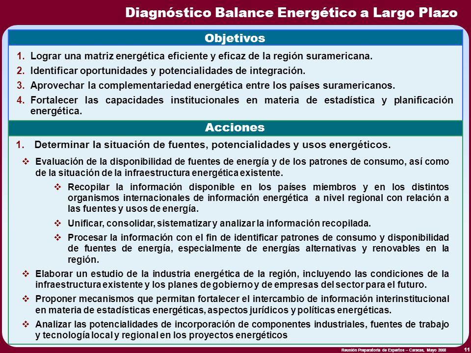 Reunión Preparatoria de Expertos – Caracas, Mayo 2008 11 Diagnóstico Balance Energético a Largo Plazo Objetivos 1.Lograr una matriz energética eficien