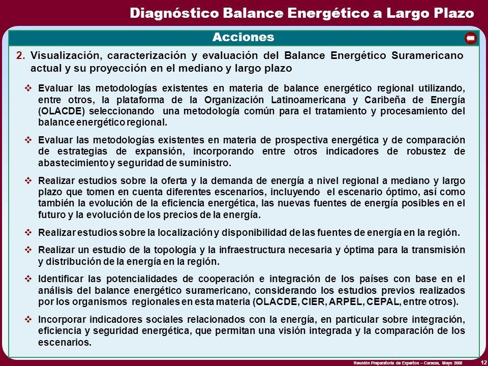 Reunión Preparatoria de Expertos – Caracas, Mayo 2008 12 Diagnóstico Balance Energético a Largo Plazo 2.Visualización, caracterización y evaluación de