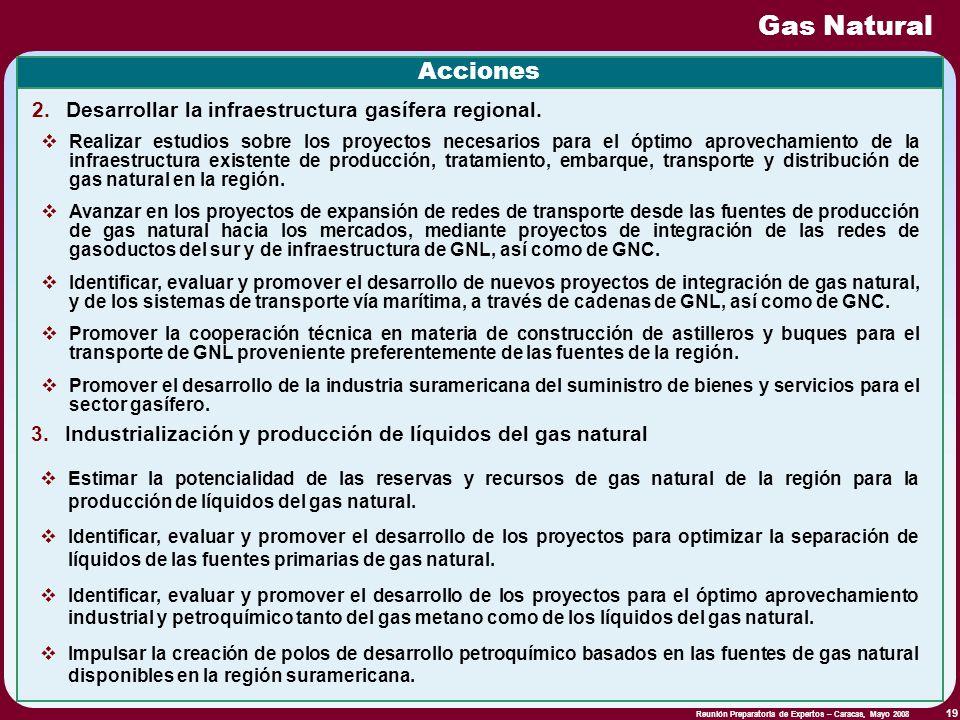 Reunión Preparatoria de Expertos – Caracas, Mayo 2008 19 Gas Natural Acciones Realizar estudios sobre los proyectos necesarios para el óptimo aprovech