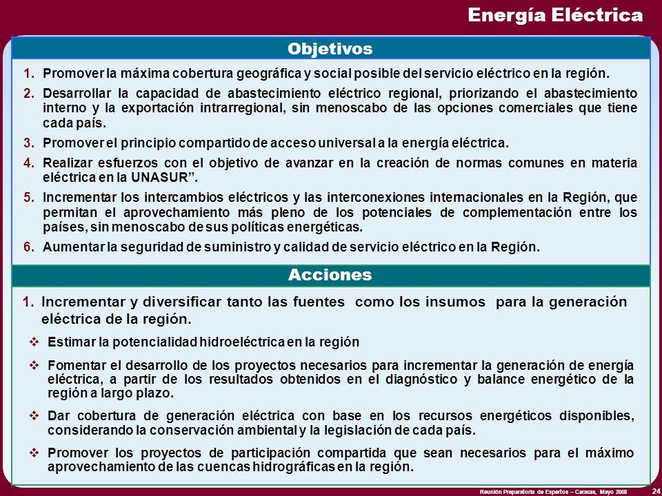 Reunión Preparatoria de Expertos – Caracas, Mayo 2008 24 Energía Eléctrica Objetivos 1.Promover la máxima cobertura geográfica y social posible del se