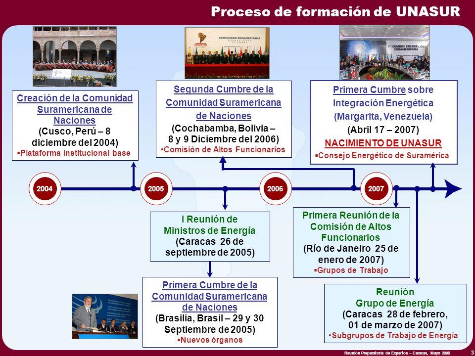 Reunión Preparatoria de Expertos – Caracas, Mayo 2008 3 Primera Cumbre de la Comunidad Suramericana de Naciones (Brasilia, Brasil – 29 y 30 Septiembre