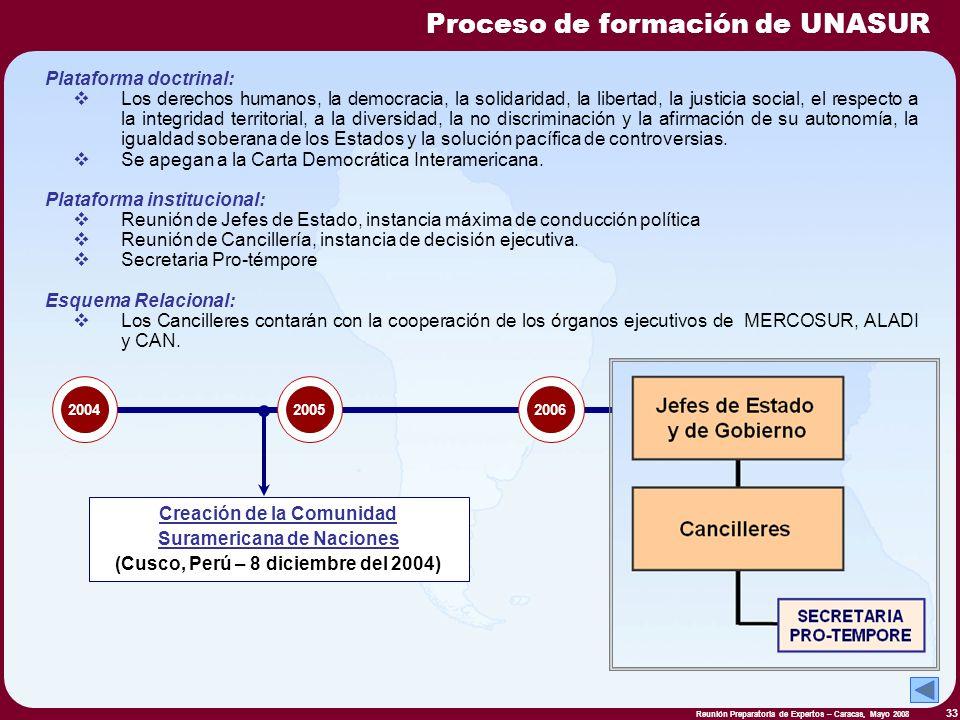 Reunión Preparatoria de Expertos – Caracas, Mayo 2008 33 Plataforma doctrinal: Los derechos humanos, la democracia, la solidaridad, la libertad, la ju