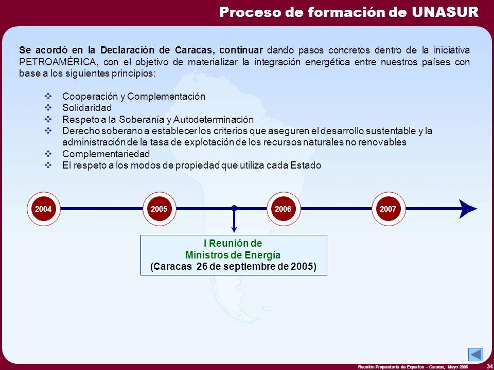 Reunión Preparatoria de Expertos – Caracas, Mayo 2008 34 Se acordó en la Declaración de Caracas, continuar dando pasos concretos dentro de la iniciati