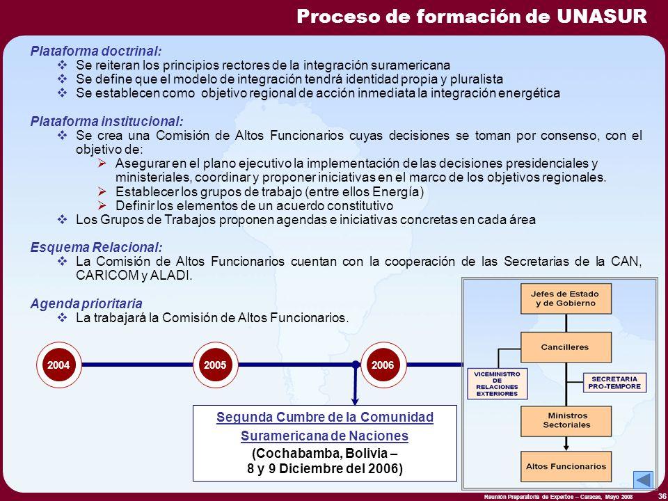 Reunión Preparatoria de Expertos – Caracas, Mayo 2008 36 Plataforma doctrinal: Se reiteran los principios rectores de la integración suramericana Se d