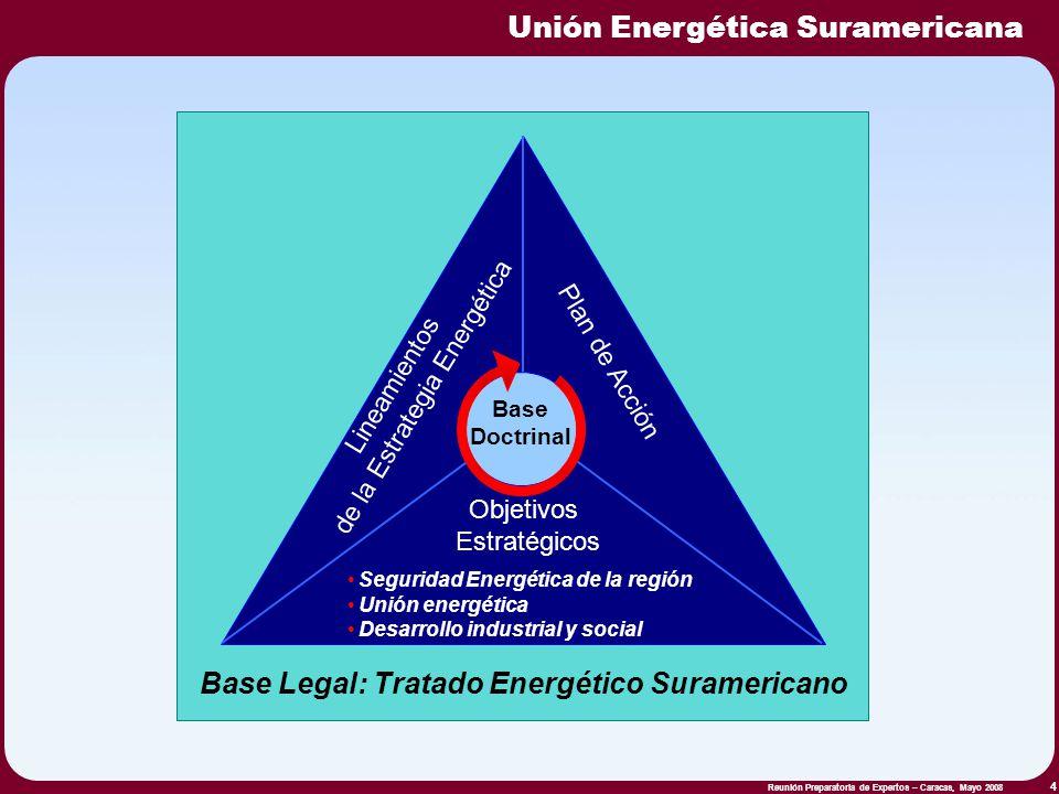 Reunión Preparatoria de Expertos – Caracas, Mayo 2008 4 Base Legal: Tratado Energético Suramericano Seguridad Energética de la región Unión energética