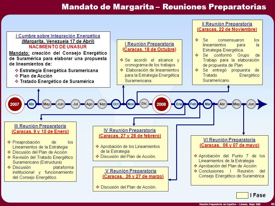 Reunión Preparatoria de Expertos – Caracas, Mayo 2008 40 FebAbr EneMayJun Abr I Cumbre sobre Integración Energética (Margarita, Venezuela 17 de Abril)
