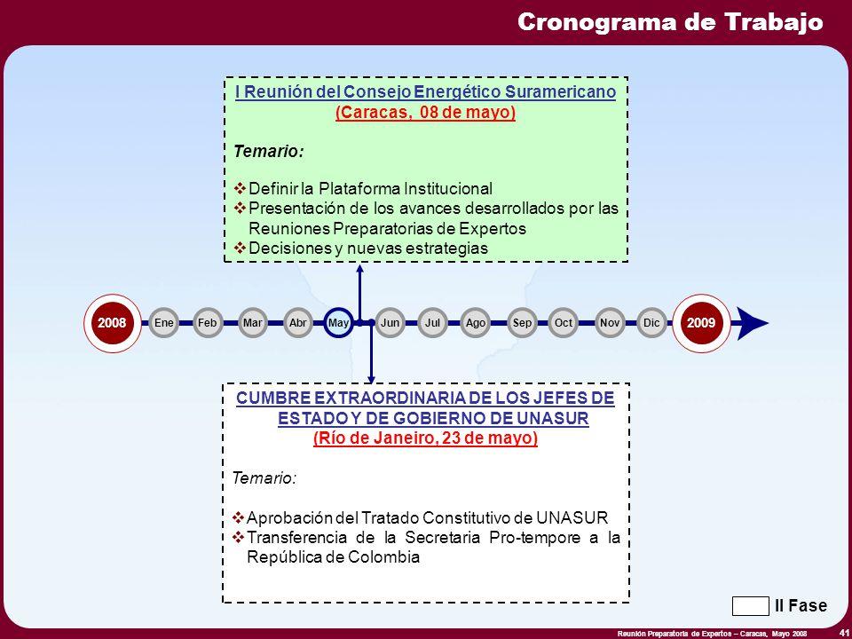 Reunión Preparatoria de Expertos – Caracas, Mayo 2008 41 Cronograma de Trabajo I Reunión del Consejo Energético Suramericano (Caracas, 08 de mayo) Tem