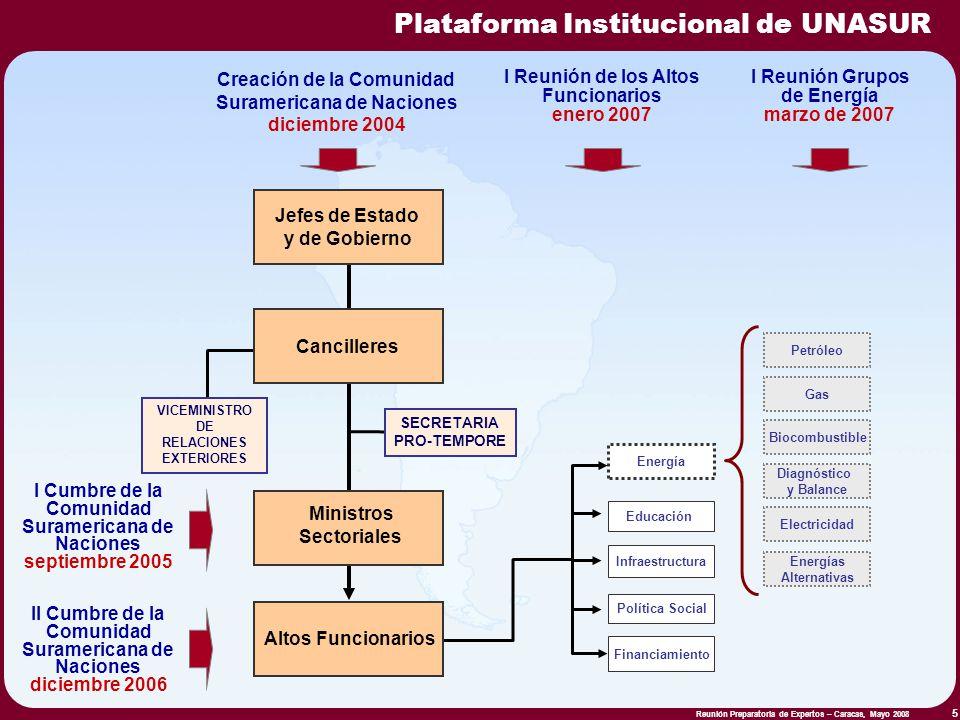 Reunión Preparatoria de Expertos – Caracas, Mayo 2008 26 Energías Renovables y Alternativas Objetivos 1.Aumentar la participación de las fuentes de energías renovables y alternativas en la matriz energética suramericana, de acuerdo a las potencialidades y recursos de cada país.