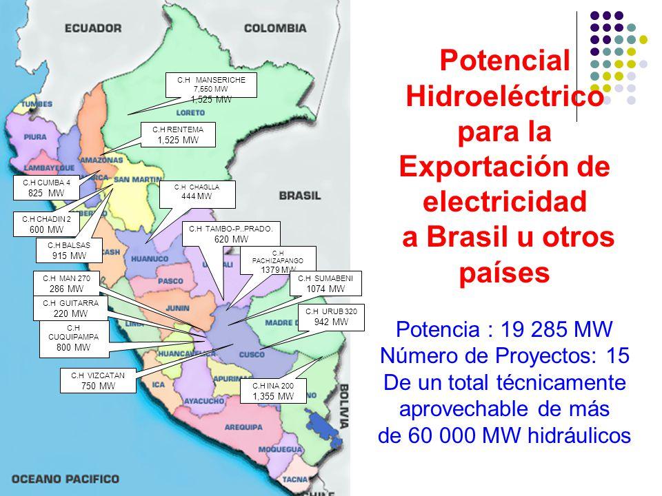 C.H RENTEMA 1,525 MW C.H MANSERICHE 7,550 MW 1,525 MW C.H INA 200 1,355 MW C.H URUB 320 942 MW C.H CUMBA 4 825 MW C.H CHADIN 2 600 MW C.H BALSAS 915 MW C.H TAMBO-P..PRADO.