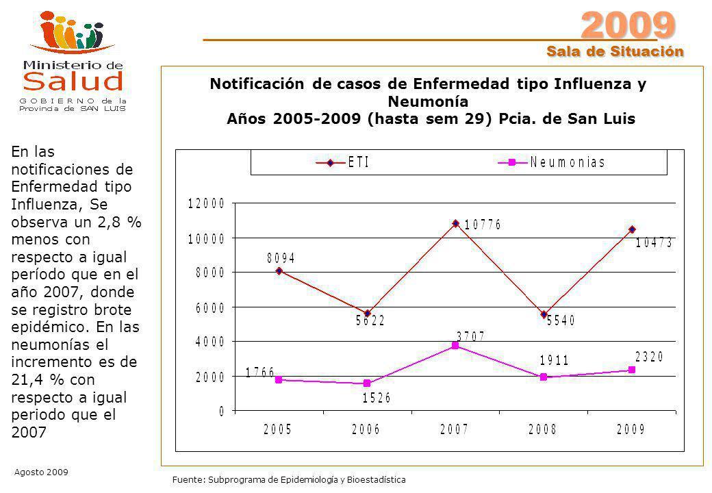2009 Sala de Situación Agosto 2009 Fuente: Subprograma de Epidemiología y Bioestadística Notificación de casos de Enfermedad tipo Influenza y Neumonía Años 2005-2009 (hasta sem 29) Pcia.
