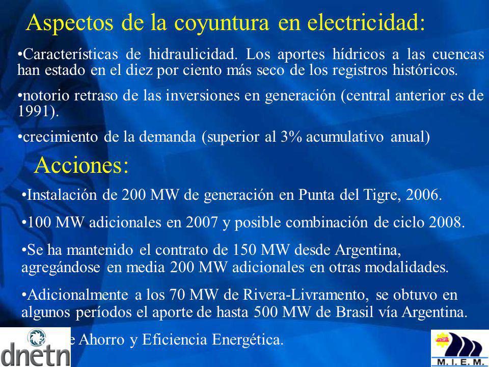 Aspectos de la coyuntura en electricidad: Características de hidraulicidad. Los aportes hídricos a las cuencas han estado en el diez por ciento más se