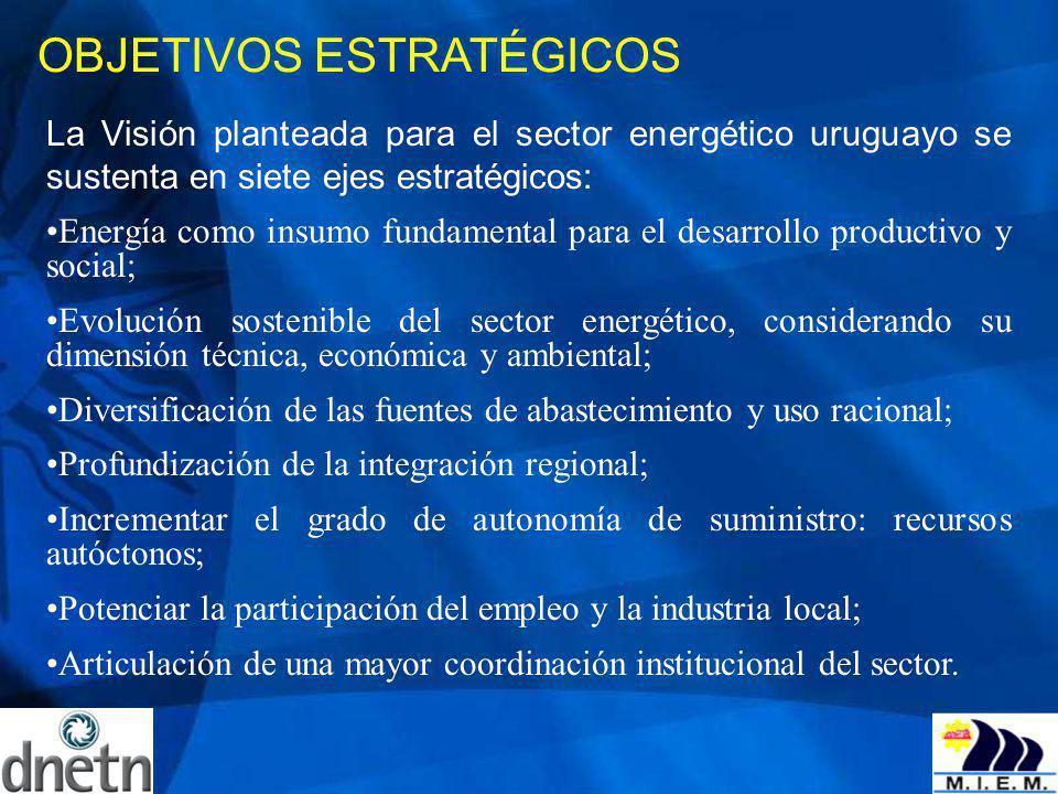 La Visión planteada para el sector energético uruguayo se sustenta en siete ejes estratégicos: Energía como insumo fundamental para el desarrollo prod