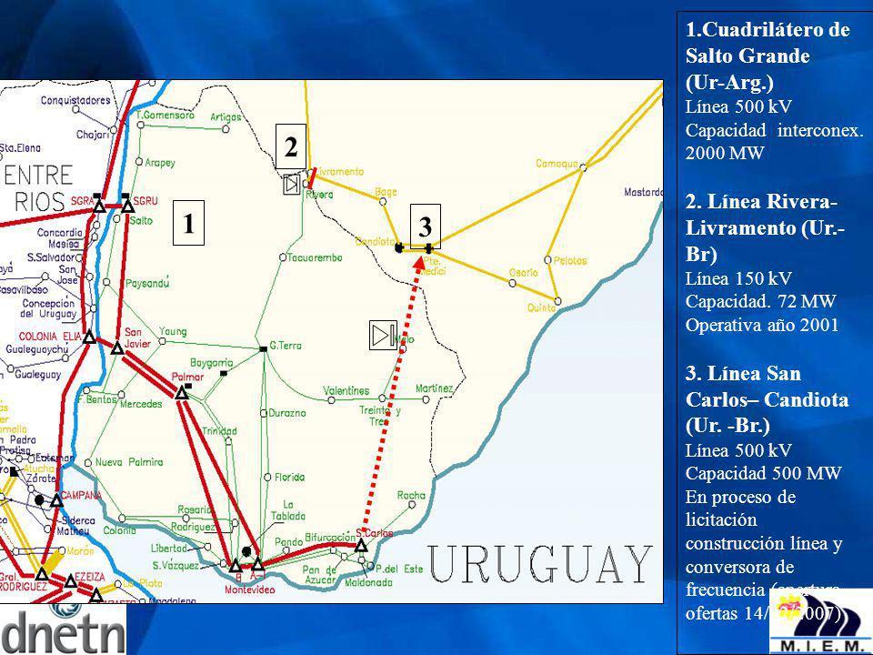 Interconexiones eléctricas EXISTENTES –Con Argentina: dos líneas de 500 kV, pertenecientes al sistema de trasmisión de CTM- Salto Grande (cuadrilátero), capaces de trasmitir del orden de 2.000 MW de potencia.