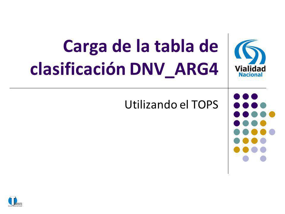 Carga de la tabla de clasificación DNV_ARG4 Utilizando el TOPS