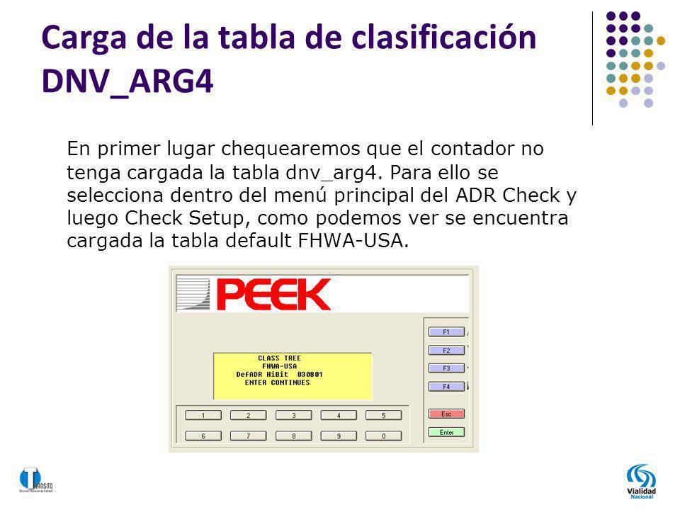 Carga de la tabla de clasificación DNV_ARG4 En primer lugar chequearemos que el contador no tenga cargada la tabla dnv_arg4. Para ello se selecciona d