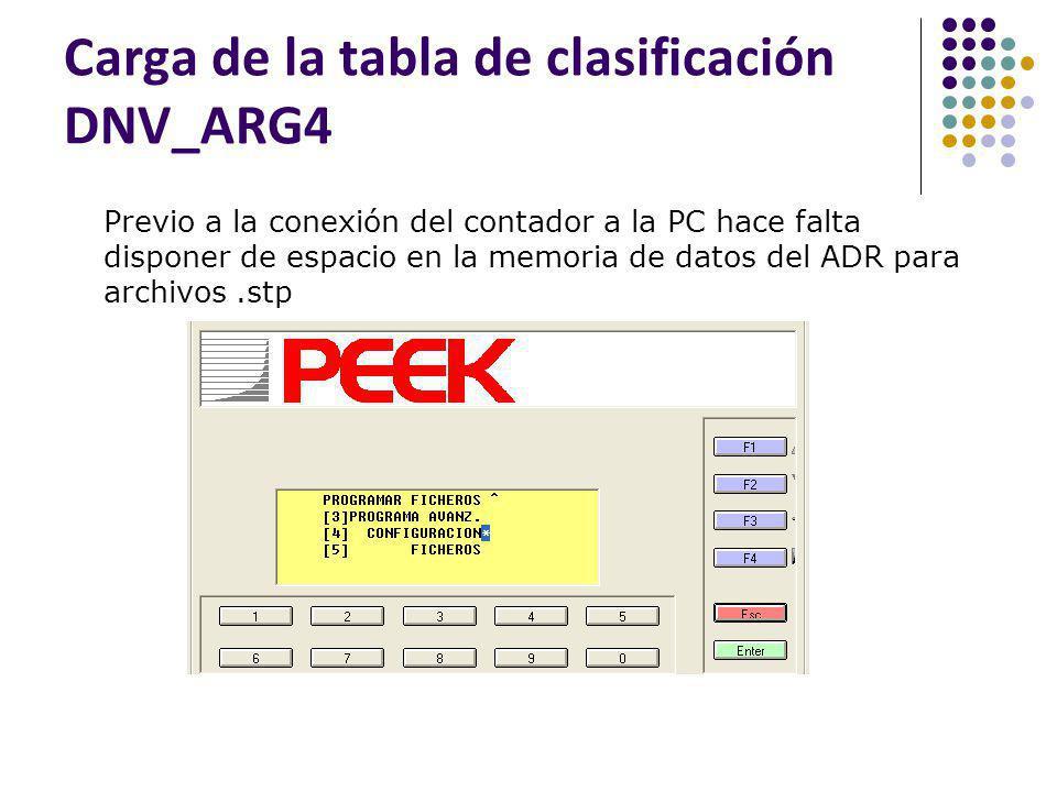 Carga de la tabla de clasificación DNV_ARG4 Previo a la conexión del contador a la PC hace falta disponer de espacio en la memoria de datos del ADR pa