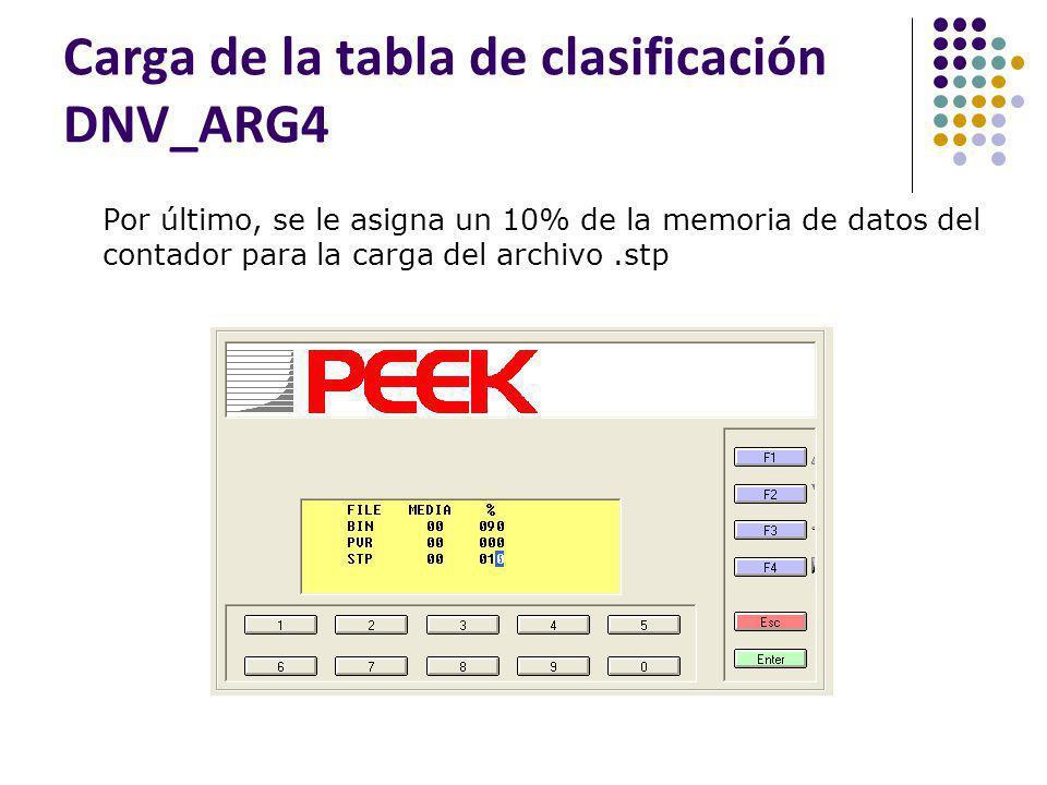 Carga de la tabla de clasificación DNV_ARG4 Por último, se le asigna un 10% de la memoria de datos del contador para la carga del archivo.stp