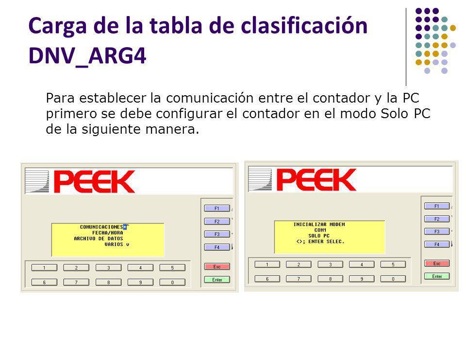 Carga de la tabla de clasificación DNV_ARG4 Para establecer la comunicación entre el contador y la PC primero se debe configurar el contador en el mod