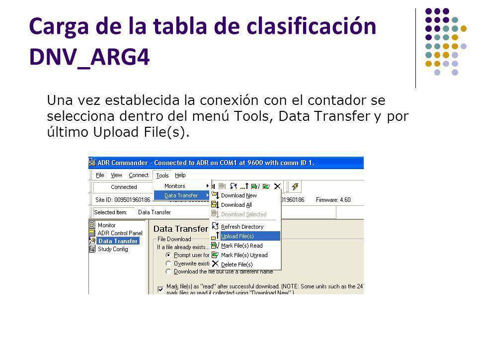 Carga de la tabla de clasificación DNV_ARG4 Una vez establecida la conexión con el contador se selecciona dentro del menú Tools, Data Transfer y por ú
