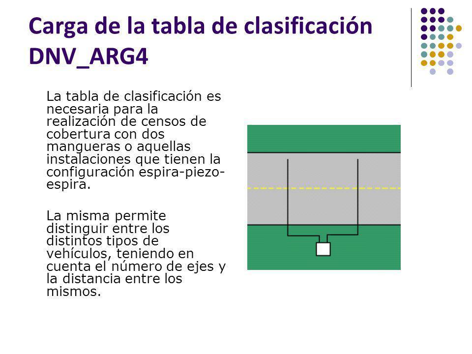 Carga de la tabla de clasificación DNV_ARG4 La tabla de clasificación es necesaria para la realización de censos de cobertura con dos mangueras o aque