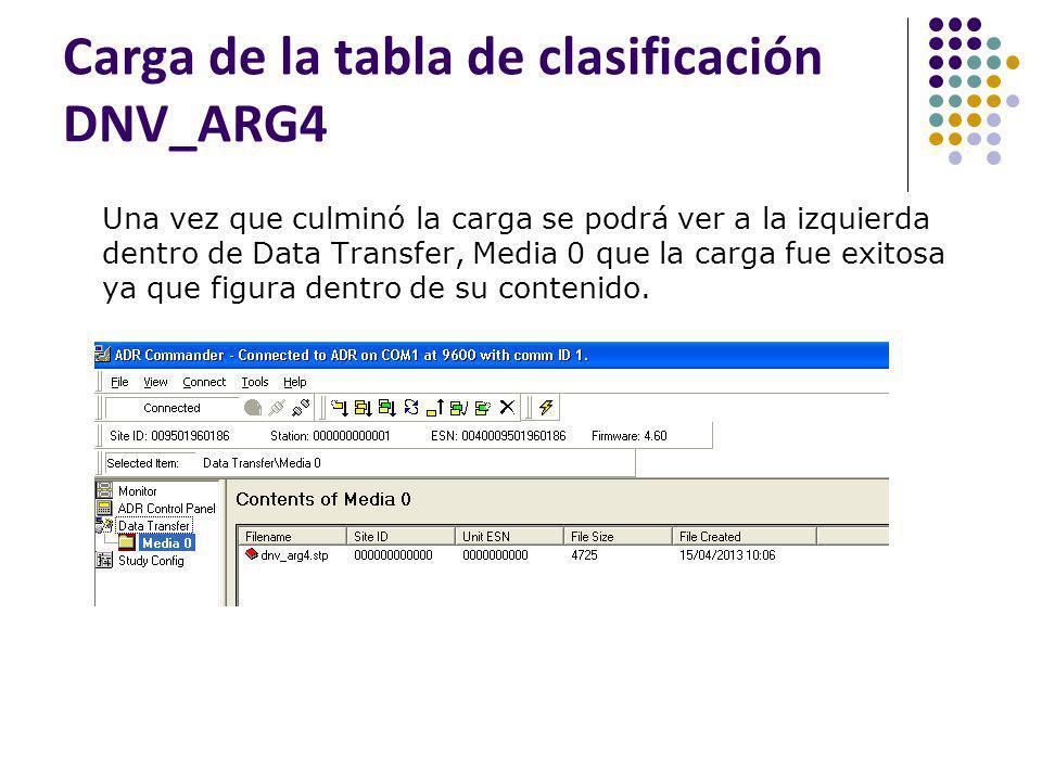 Carga de la tabla de clasificación DNV_ARG4 Una vez que culminó la carga se podrá ver a la izquierda dentro de Data Transfer, Media 0 que la carga fue