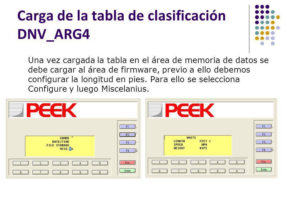 Carga de la tabla de clasificación DNV_ARG4 Una vez cargada la tabla en el área de memoria de datos se debe cargar al área de firmware, previo a ello