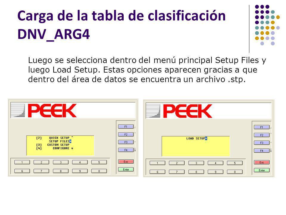 Carga de la tabla de clasificación DNV_ARG4 Luego se selecciona dentro del menú principal Setup Files y luego Load Setup. Estas opciones aparecen grac