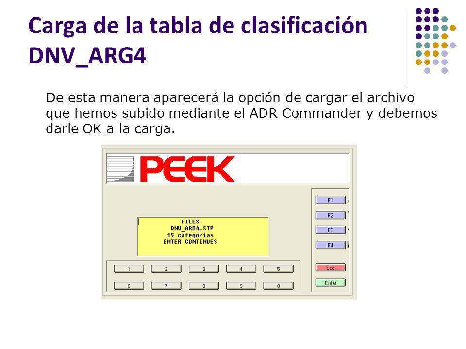 Carga de la tabla de clasificación DNV_ARG4 De esta manera aparecerá la opción de cargar el archivo que hemos subido mediante el ADR Commander y debem