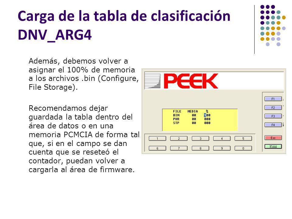 Carga de la tabla de clasificación DNV_ARG4 Además, debemos volver a asignar el 100% de memoria a los archivos.bin (Configure, File Storage). Recomend