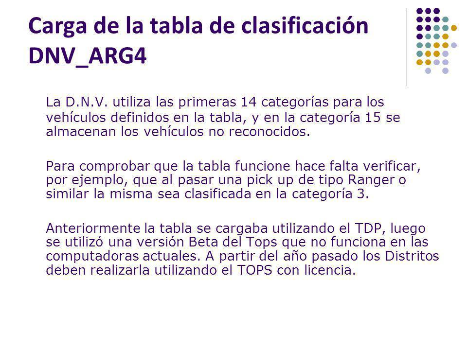 Carga de la tabla de clasificación DNV_ARG4 La D.N.V. utiliza las primeras 14 categorías para los vehículos definidos en la tabla, y en la categoría 1