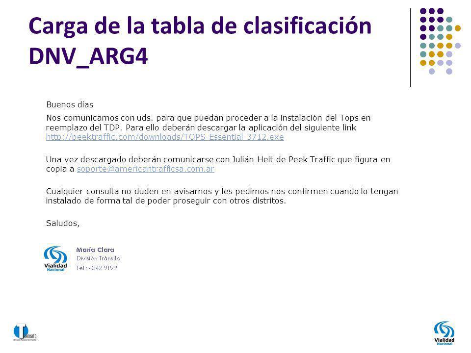 Carga de la tabla de clasificación DNV_ARG4 Buenos días Nos comunicamos con uds. para que puedan proceder a la instalación del Tops en reemplazo del T