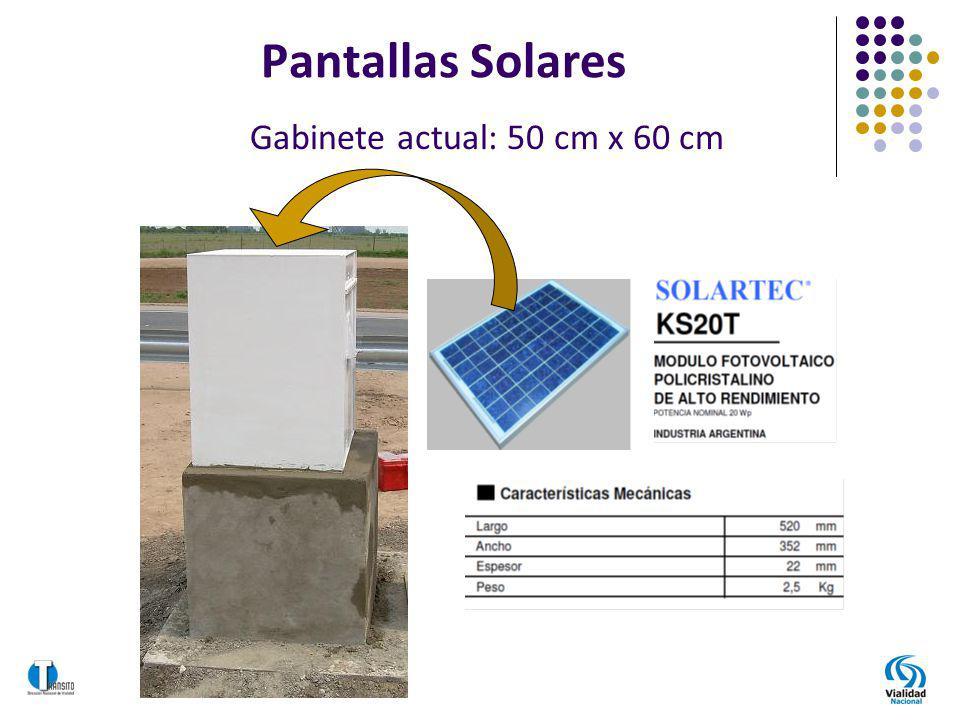 Pantallas Solares Gabinete actual: 50 cm x 60 cm