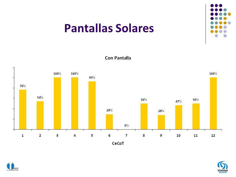 Pantallas Solares