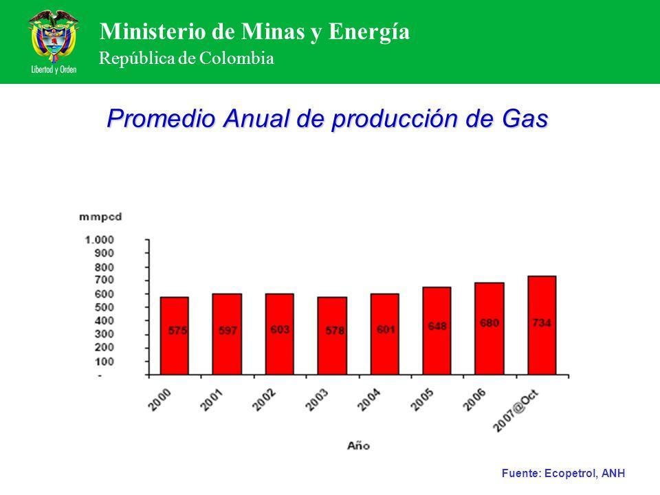 Ministerio de Minas y Energía República de Colombia Promedio Anual de producción de Gas Fuente: Ecopetrol, ANH