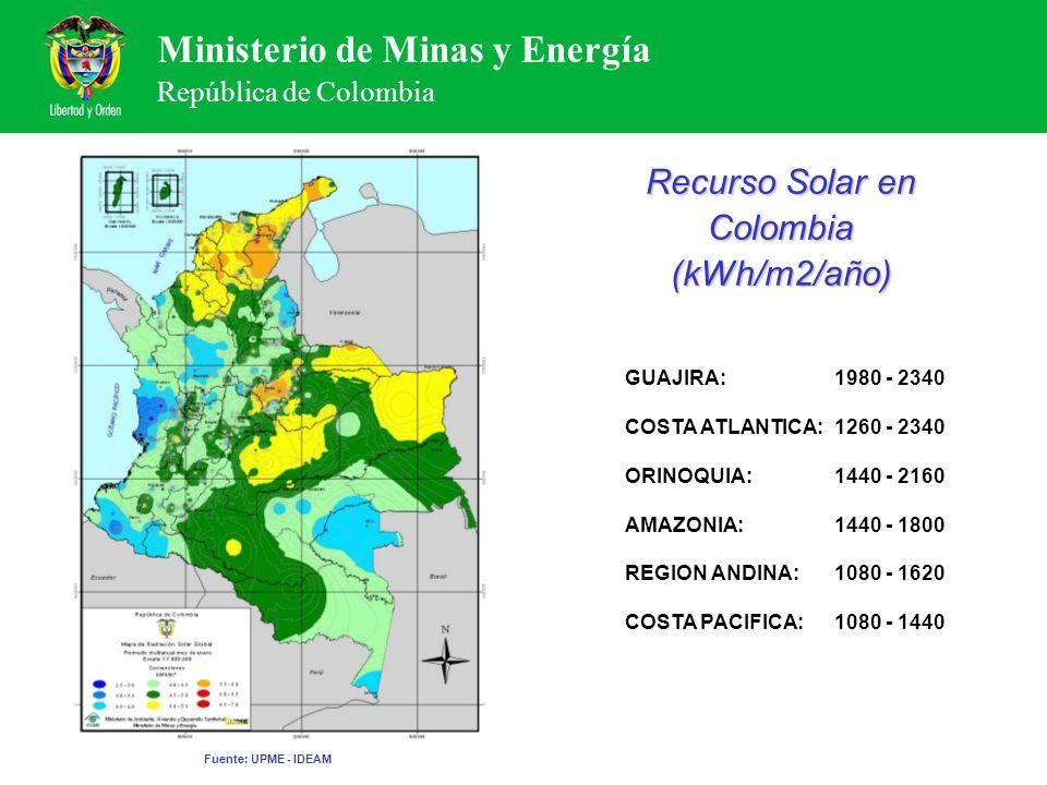Ministerio de Minas y Energía República de Colombia Recurso Solar en Colombia (kWh/m2/año) GUAJIRA:1980 - 2340 COSTA ATLANTICA:1260 - 2340 ORINOQUIA:1